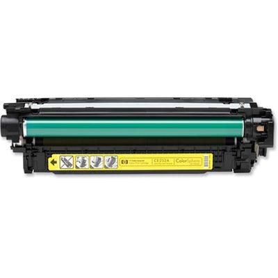 Regeneracja toner 504A do HP (CE252A) (Żółty)